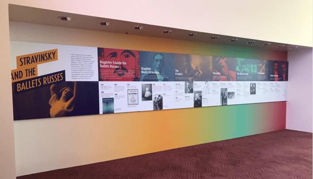 Stravinsky & Ballet Russes Timeline